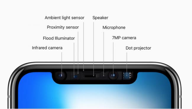 iPhone X的原深感摄像头基本上就是一部新版Kinect