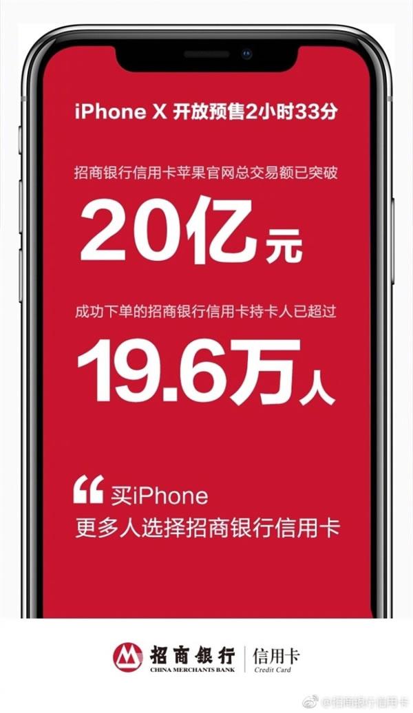 iPhone X开放预售,苹果:已售罄 招行信用卡2小时交易额破20亿
