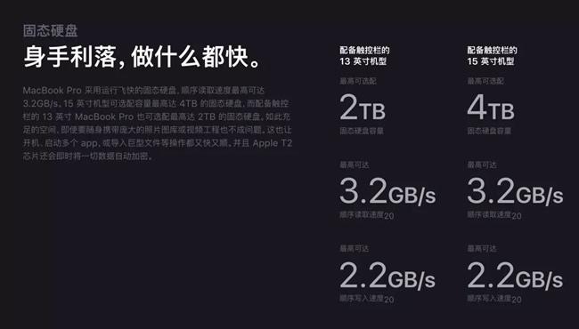 苹果官网发布新产品,悄然更新 4 款 MacBook Pro