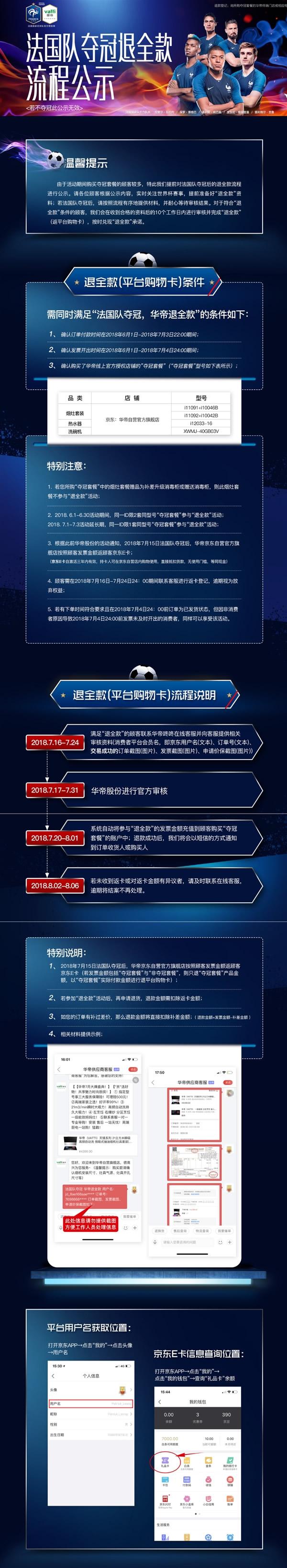 法国队真夺冠了,华帝兑现承诺启动退全款:营销期间卖了7900万元