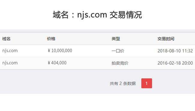 三声母域名njs.com被曝1000万元一口价被秒!炒作还是真实交易?