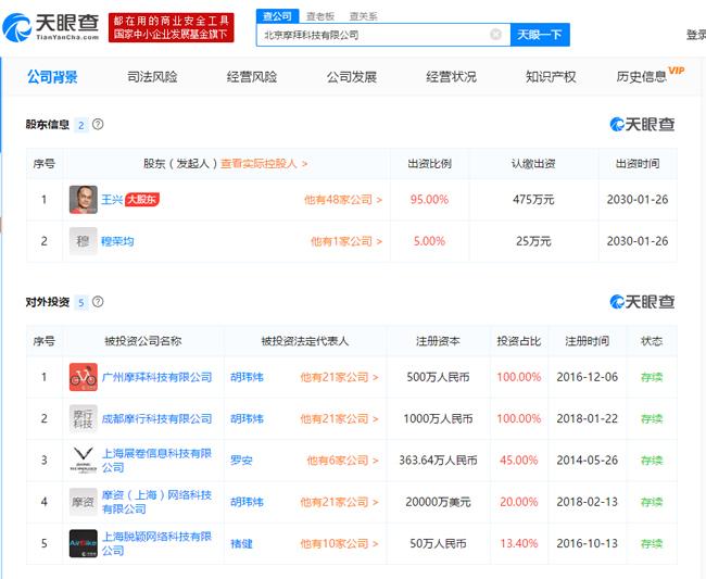 摩拜完成股东工商变更:胡玮炜退出 王兴持股95%